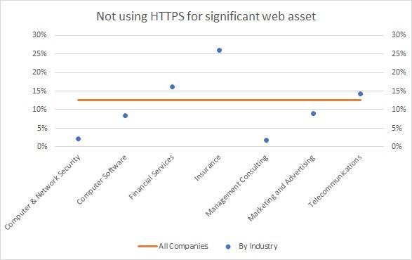 blog graph 3